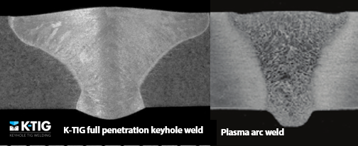 Plasma Arc Welding (PAW) was developed in the 1960's, and until recently was the only practical choice where deep penetration welds were required. While good quality welds can be achieved, the practical upper limit for full penetration PAW welding is 8 - 10mm (5/16 to 13/32 inch), and is more typically used for root passes of 4-6mm (5/32 to 1/4 inch) followed by filler passes using TIG.