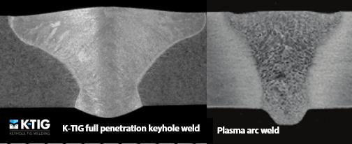 K-TIG vs Plasma.png