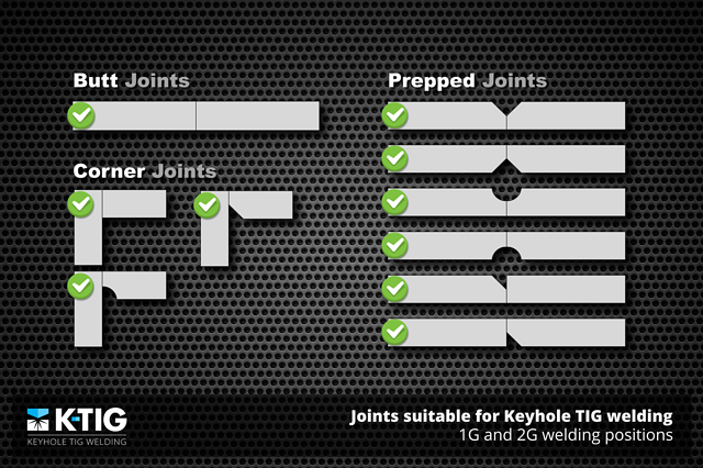 Joints suitable for Keyhole TIG welding.png