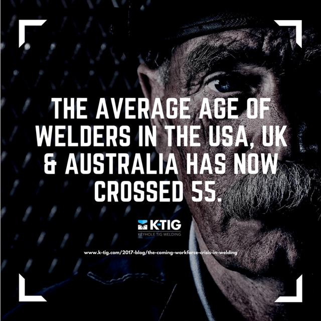 The Avergae Age of Welders in USA, UK & Australia has now crossed 55-1.png