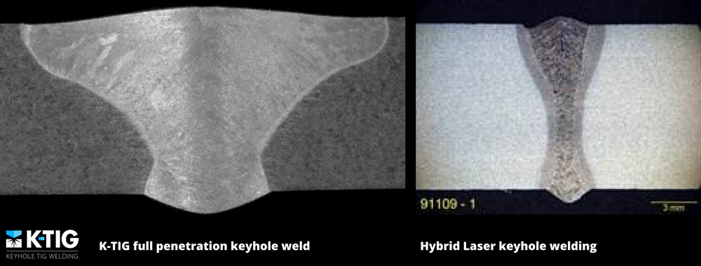 Hybrid Laser Beam Welding is a more complex variant of Laser Beam Welding and combines a laser with an additional arc welding method such as MIG/GMAW. Such combinations improve the tolerance to variations in joint fit-up and allow improved weld finishes.